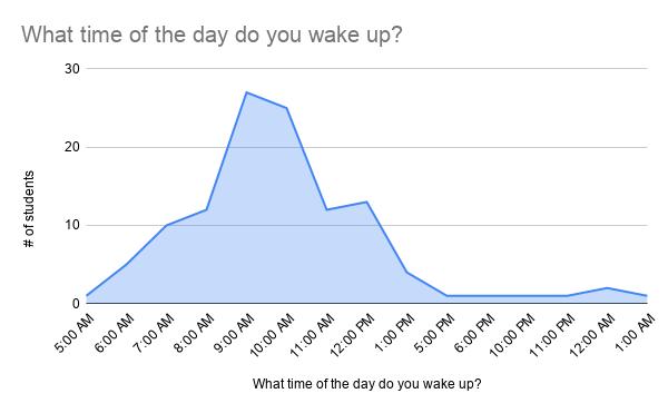 re%3A+Sleepy+Teens%3A+An+Epidemic