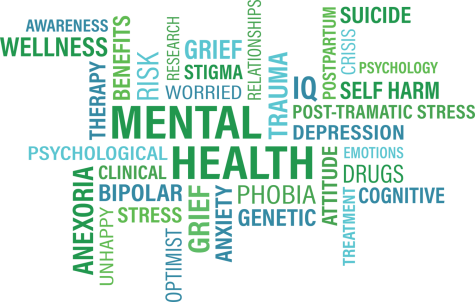 This picture says mental health and says some of the different mental disorders.